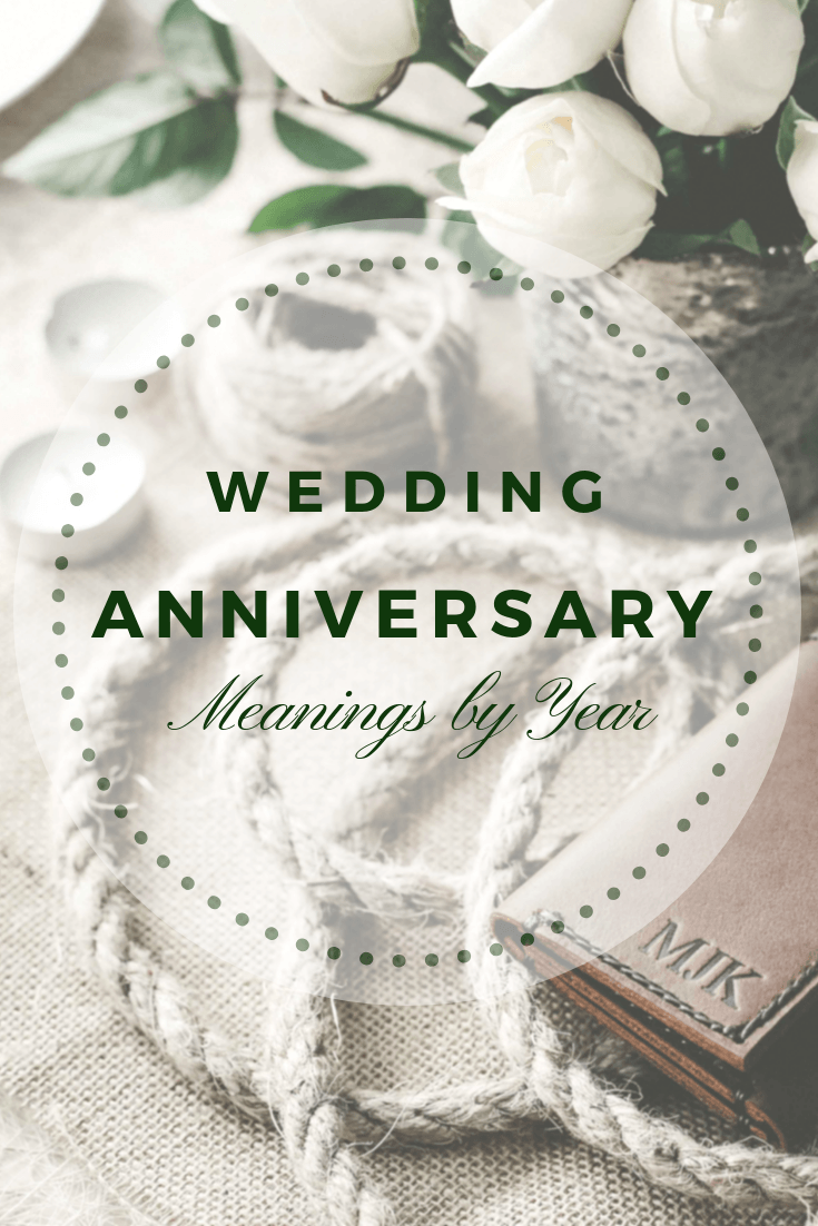 Wedding Anniversary Meanings by Year